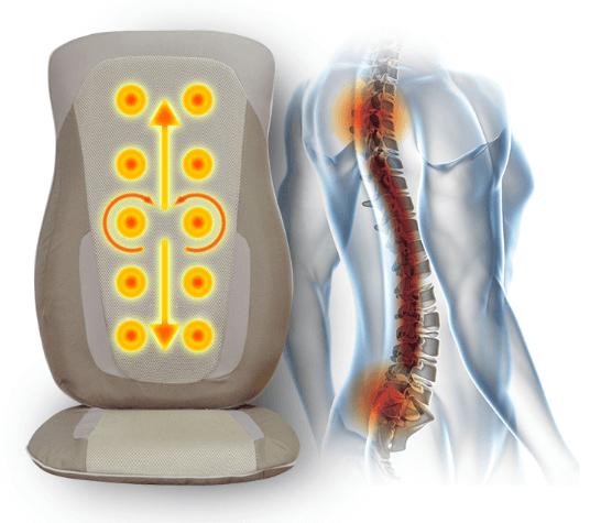 tác dụng của đệm massage ogawa mobile seat xe mini